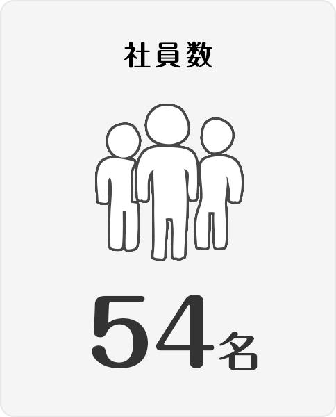 社員数:54名